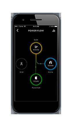 Telsla phone app